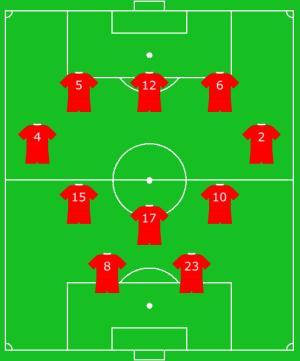 Match Magazine Manchester United Mini-Files Eric Cantona 17 No 1995-96